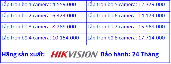camera-ip-hikvison-cao-cap