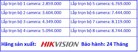 tron-goi=camera-hikvision-full-hd-co-ban