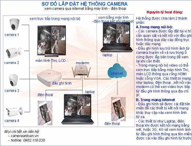 tron-bo-camera-giam-sat-dahua-4-kenh-hd-1