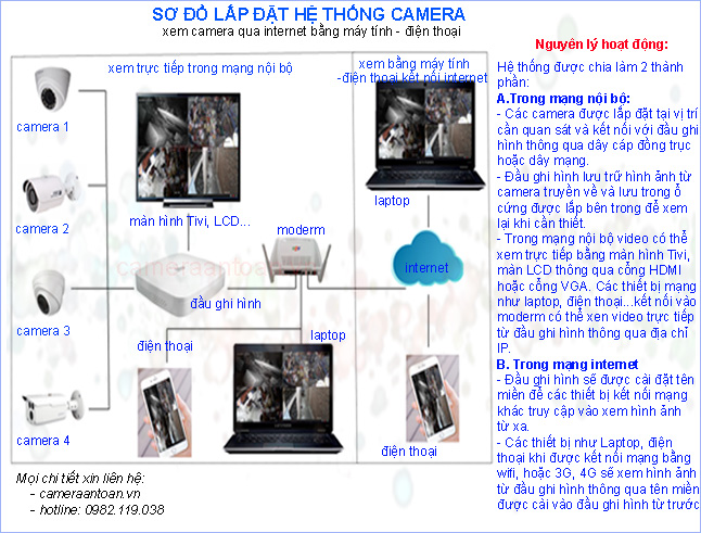 tron-bo-camera-dahua-hd-4-kenh-1