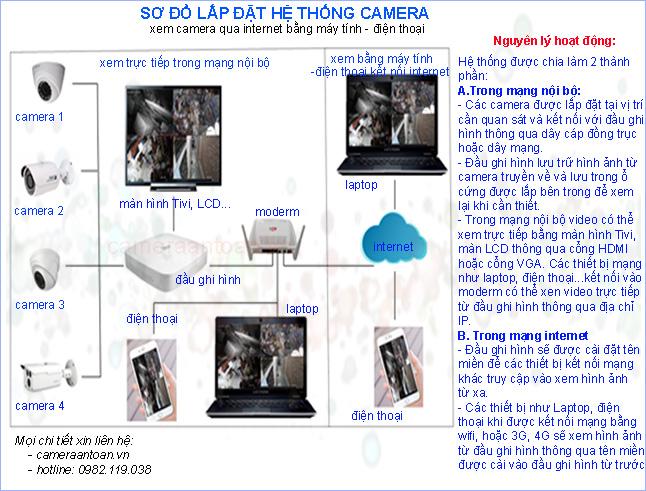 tron-bo-camera-dahua-4-kenh-fullhd-1