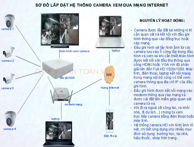 tron-bo-camera-hikvision-16-kenh-full-hd-gia-re-1