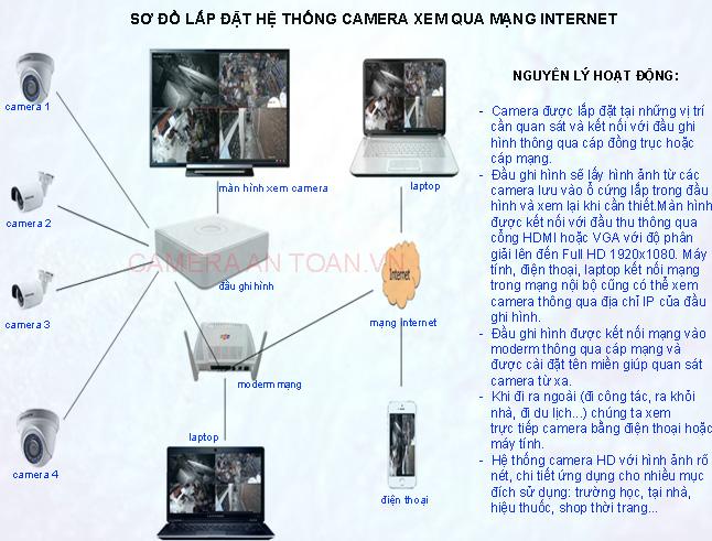 tron-bo-camera-4-kenh-hikvision-hd-2