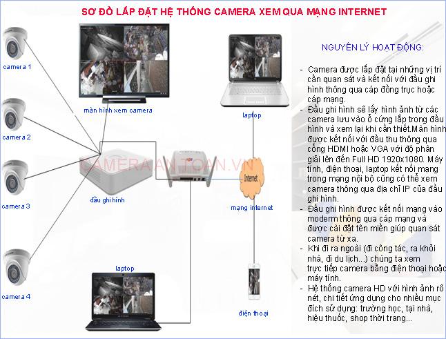 so-do-camera-ip-4mp-hikvision-cao-cap